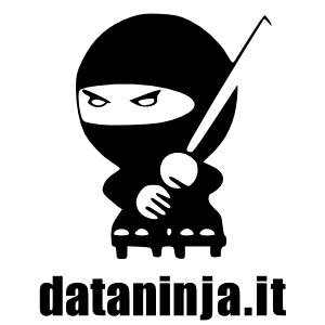 dataninja.it_oriz